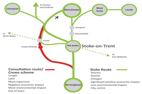 Stoke to keep fighting for HS2 North West hub