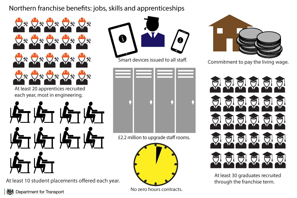 960-northern-jobs-infographic