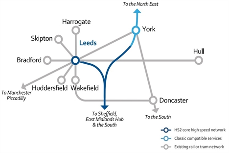 Leeds to get single hub station for HS2