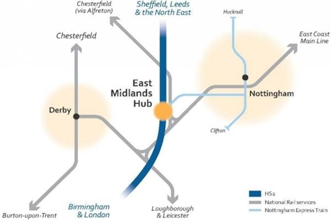 Alternative locations for HS2 East Midlands Hub to be explored