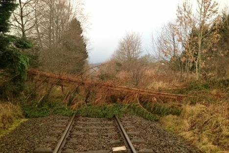 Storm forces closure of Scotland's entire rail network